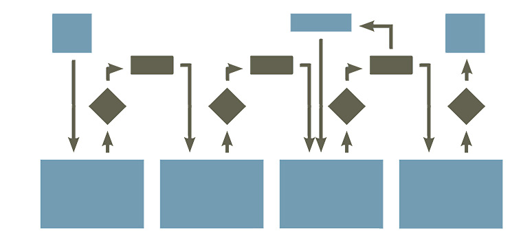 Büromöbel grafik  Bechtle Projektmanagement