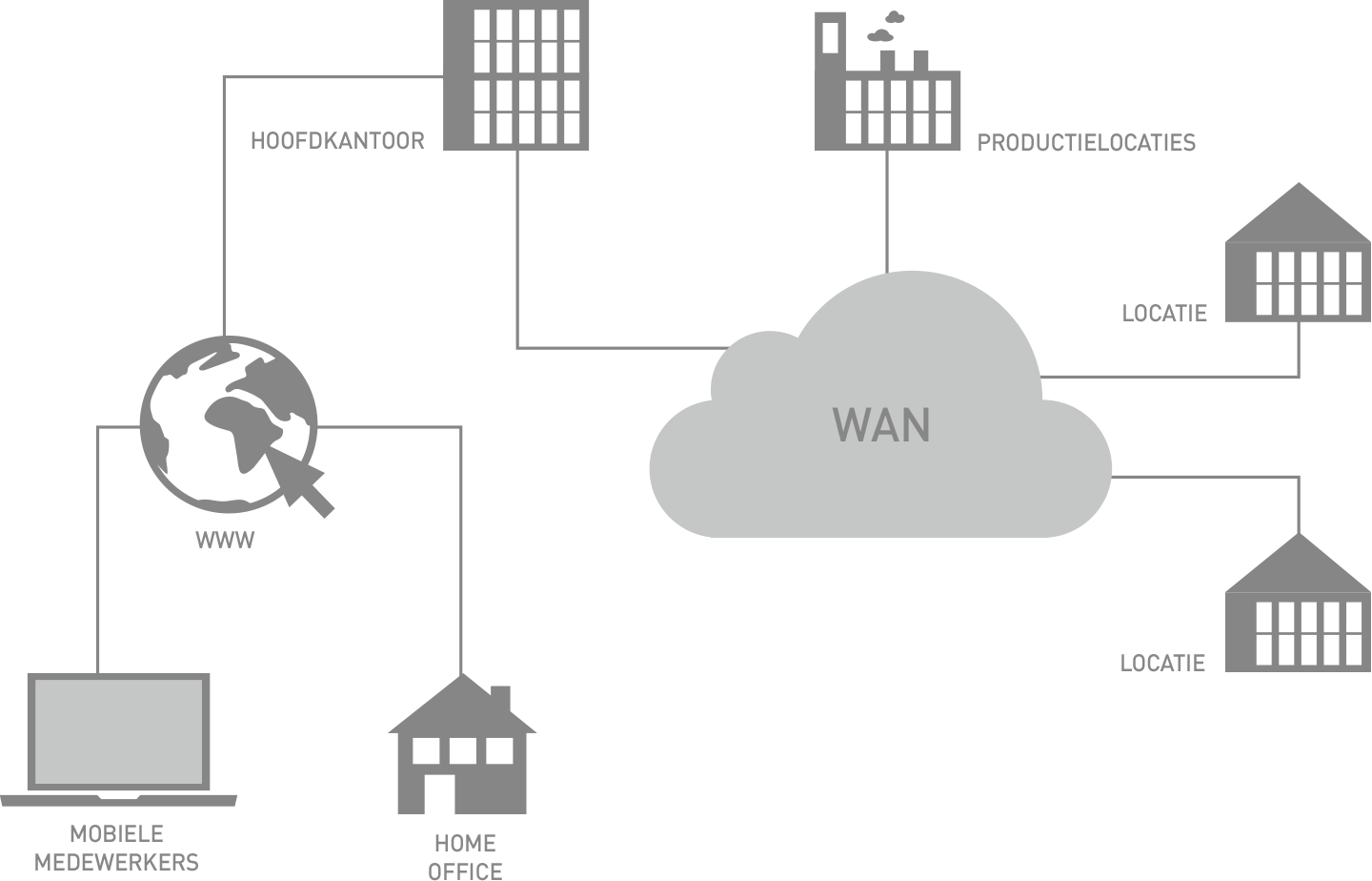 image_enterprise-networking_wan_nl