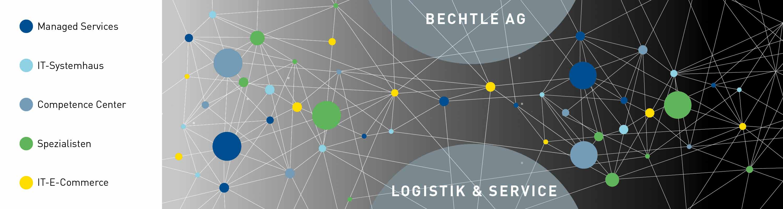 Bechtle AG organisation